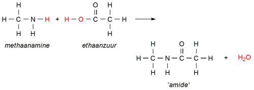 Condensatie chemie