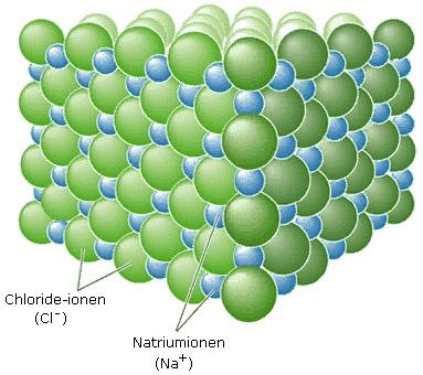 Afbeeldingsresultaat voor Natriumchloride